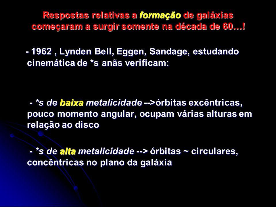 Respostas relativas a formação de galáxias começaram a surgir somente na década de 60…!