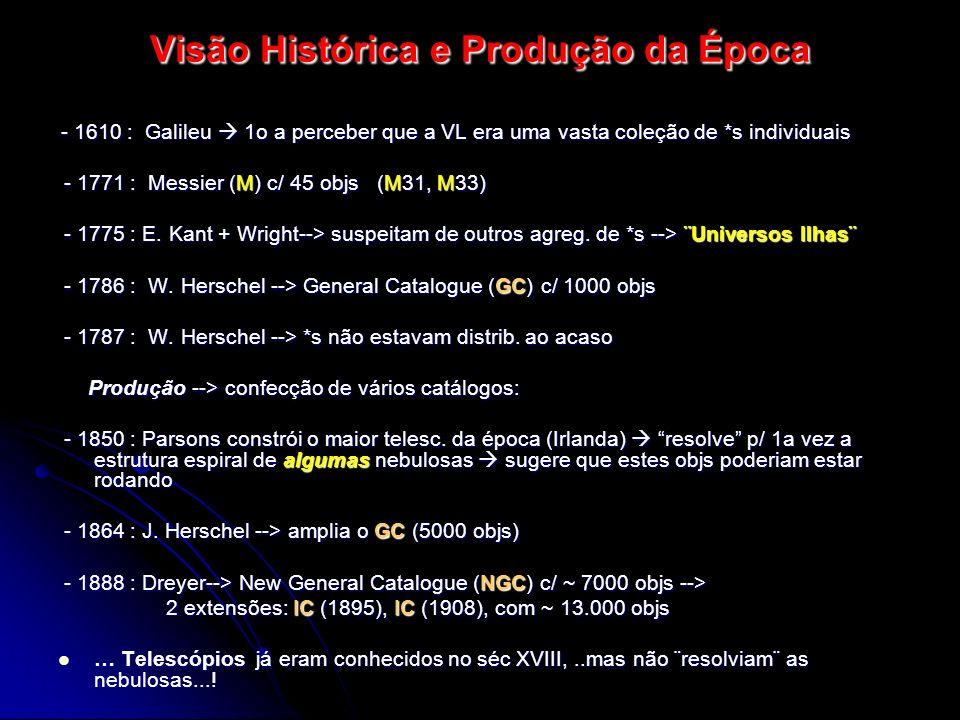 Visão Histórica e Produção da Época