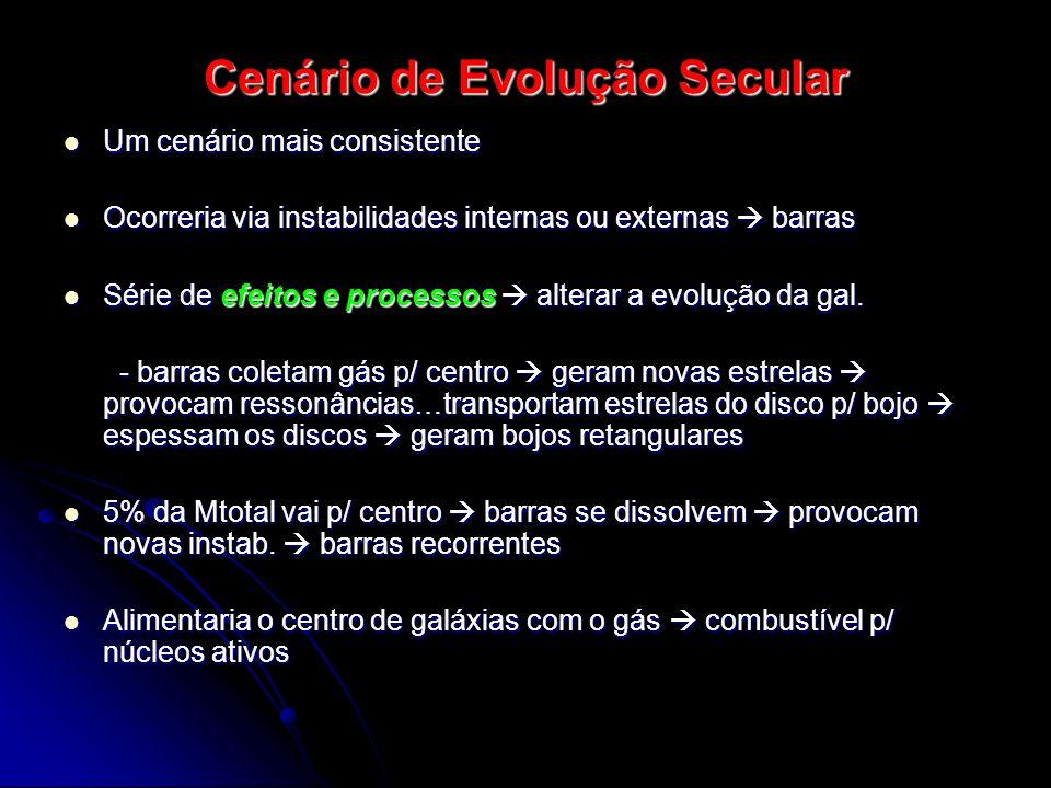 Cenário de Evolução Secular