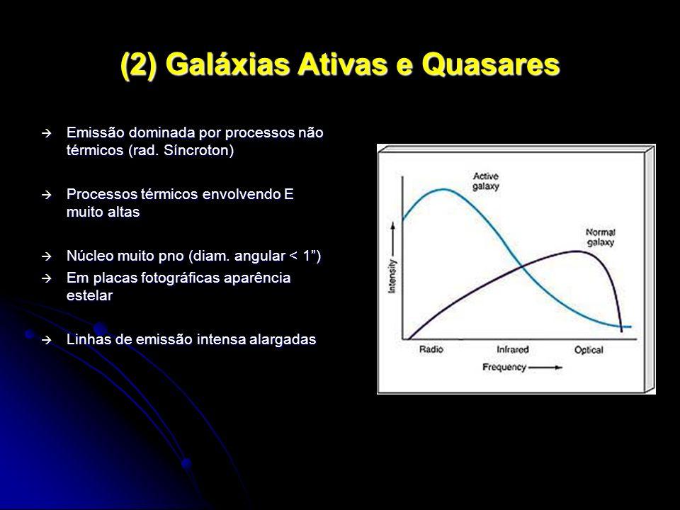 (2) Galáxias Ativas e Quasares