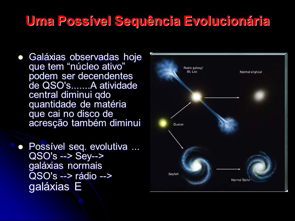 Uma Possível Sequência Evolucionária