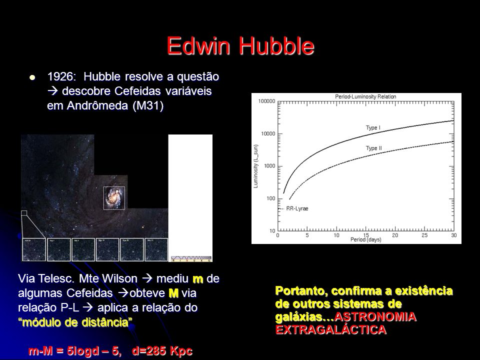 Edwin Hubble 1926: Hubble resolve a questão  descobre Cefeidas variáveis em Andrômeda (M31)