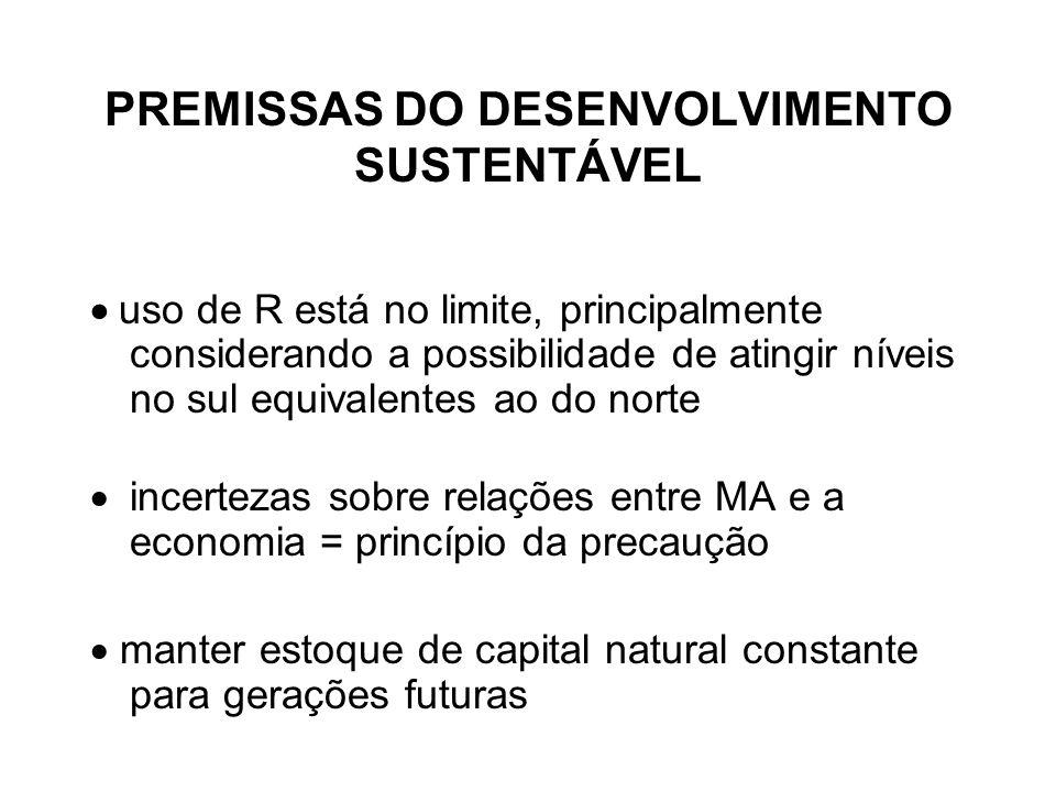 PREMISSAS DO DESENVOLVIMENTO SUSTENTÁVEL