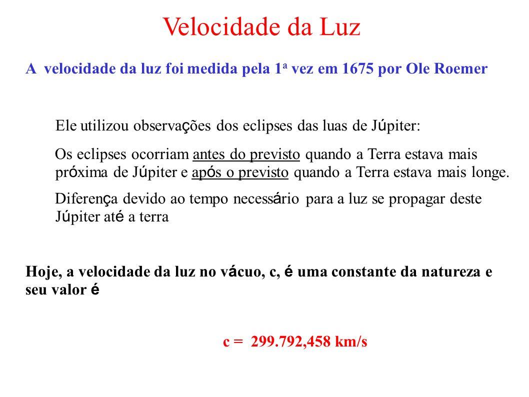 Velocidade da Luz A velocidade da luz foi medida pela 1a vez em 1675 por Ole Roemer. Ele utilizou observações dos eclipses das luas de Júpiter: