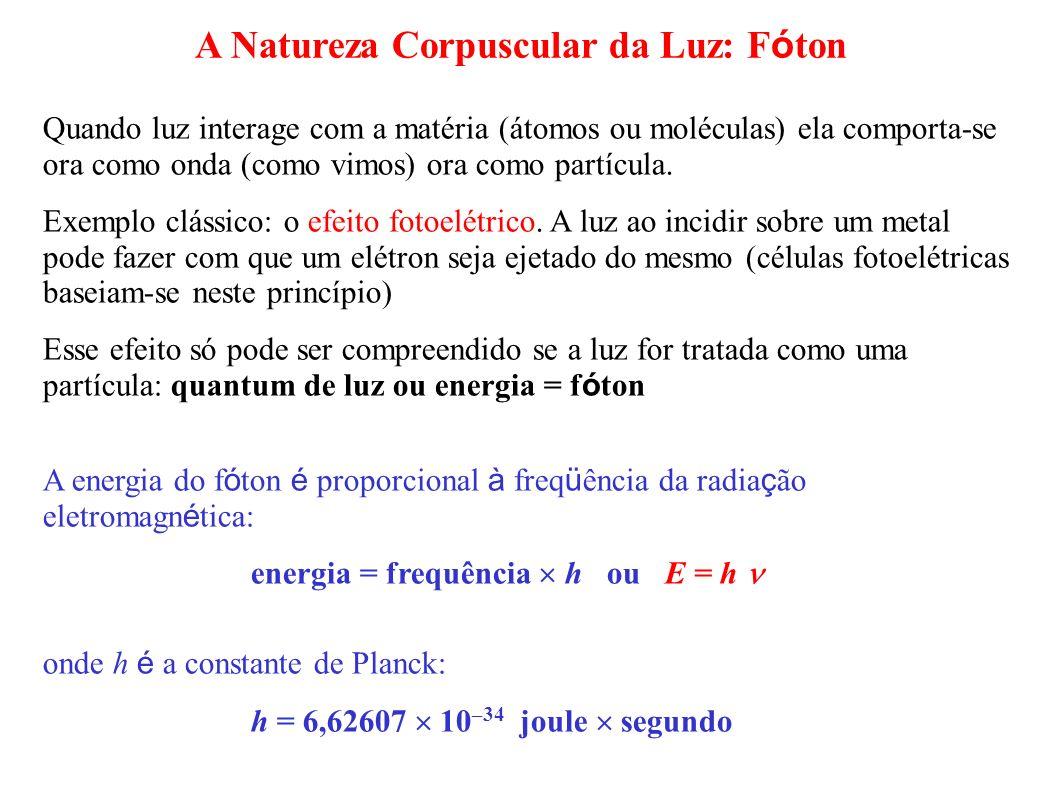 A Natureza Corpuscular da Luz: Fóton