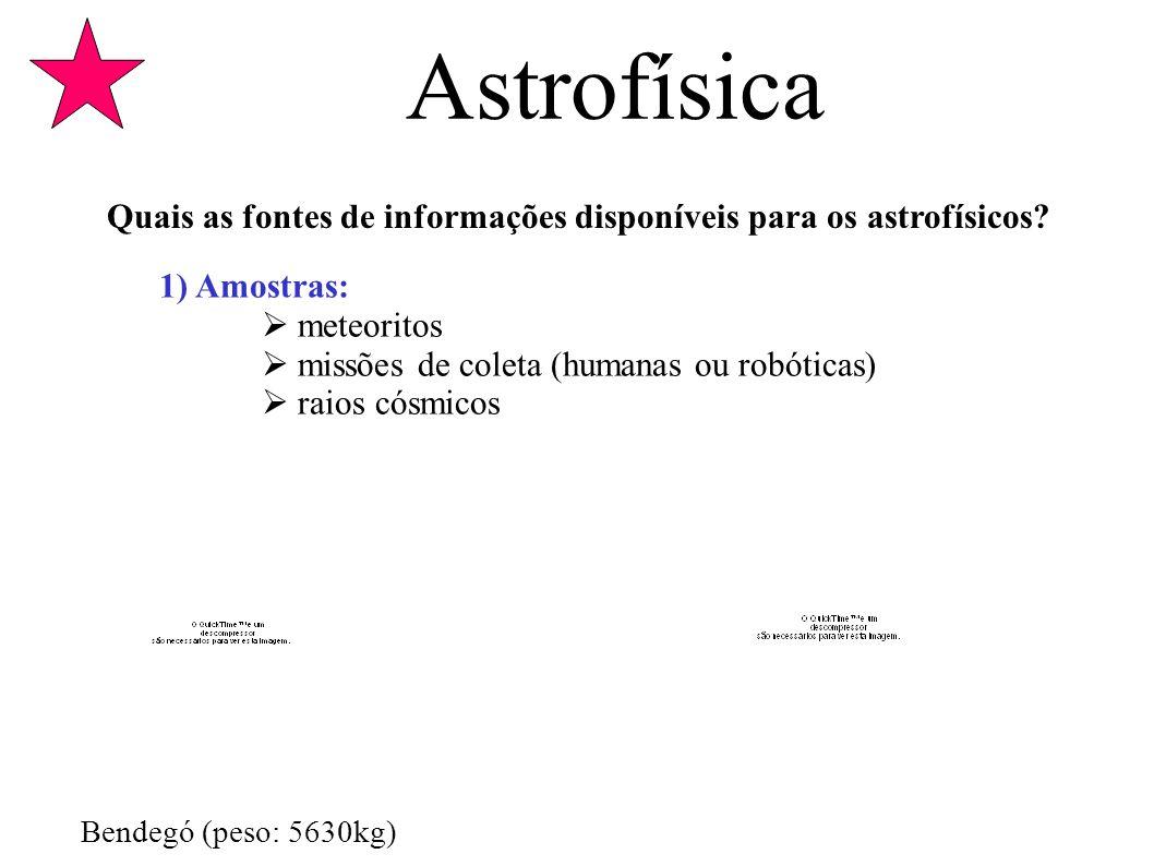 Astrofísica Quais as fontes de informações disponíveis para os astrofísicos