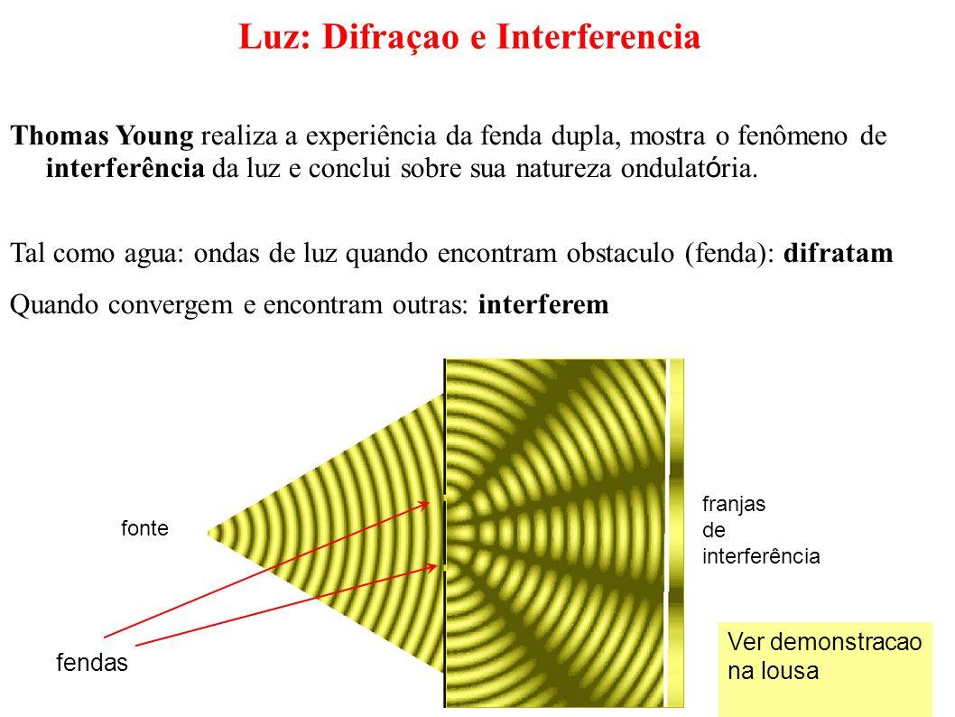 Luz: Difraçao e Interferencia