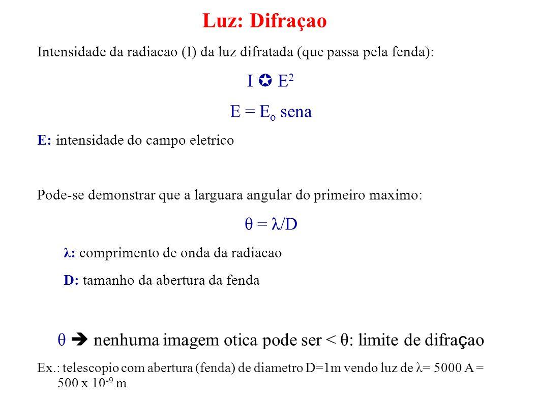 Luz: Difraçao I  E2 E = Eo sena θ = λ/D