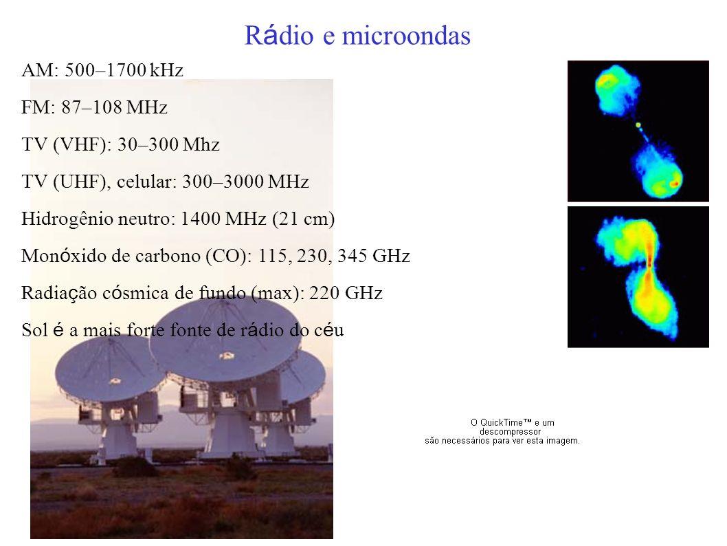 Rádio e microondas AM: 500–1700 kHz FM: 87–108 MHz