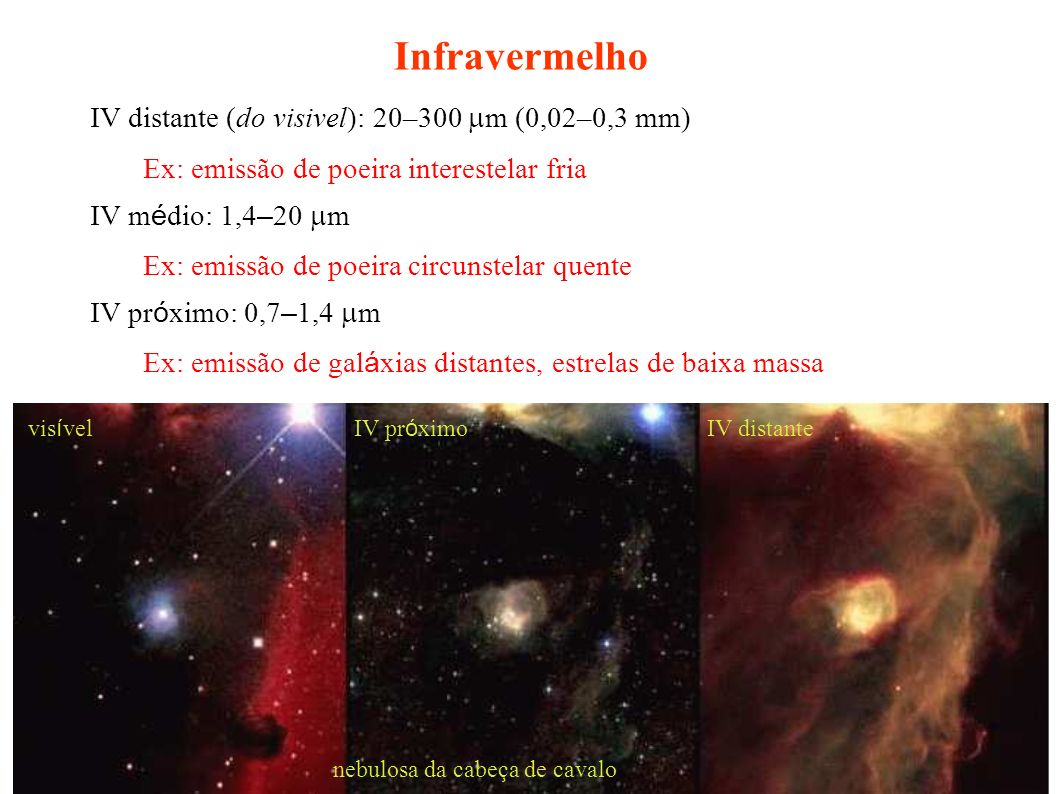 Infravermelho IV distante (do visivel): 20–300 m (0,02–0,3 mm)