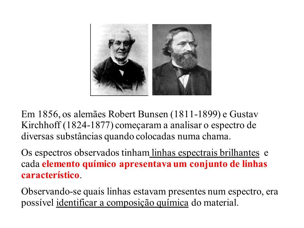 Em 1856, os alemães Robert Bunsen (1811-1899) e Gustav Kirchhoff (1824-1877) começaram a analisar o espectro de diversas substâncias quando colocadas numa chama.