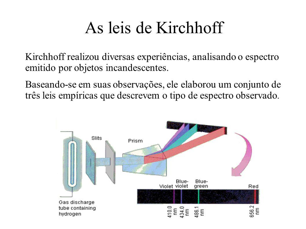 As leis de Kirchhoff Kirchhoff realizou diversas experiências, analisando o espectro emitido por objetos incandescentes.