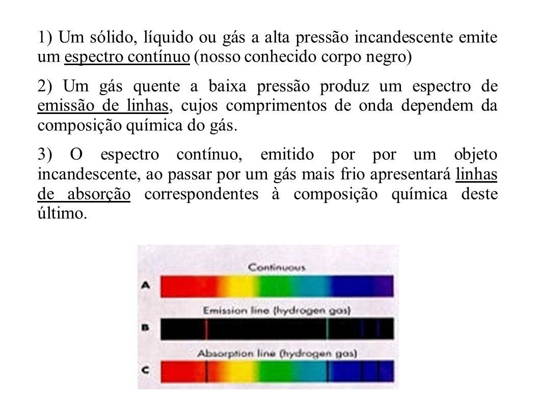 1) Um sólido, líquido ou gás a alta pressão incandescente emite um espectro contínuo (nosso conhecido corpo negro)