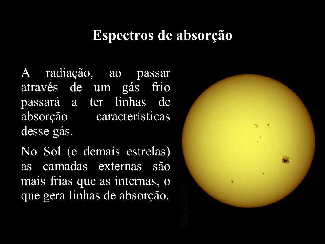 Espectros de absorçãoA radiação, ao passar através de um gás frio passará a ter linhas de absorção características desse gás.