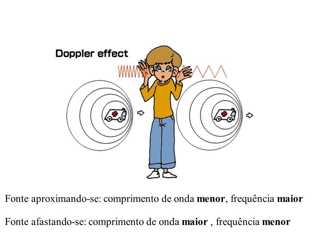 Fonte aproximando-se: comprimento de onda menor, frequência maior