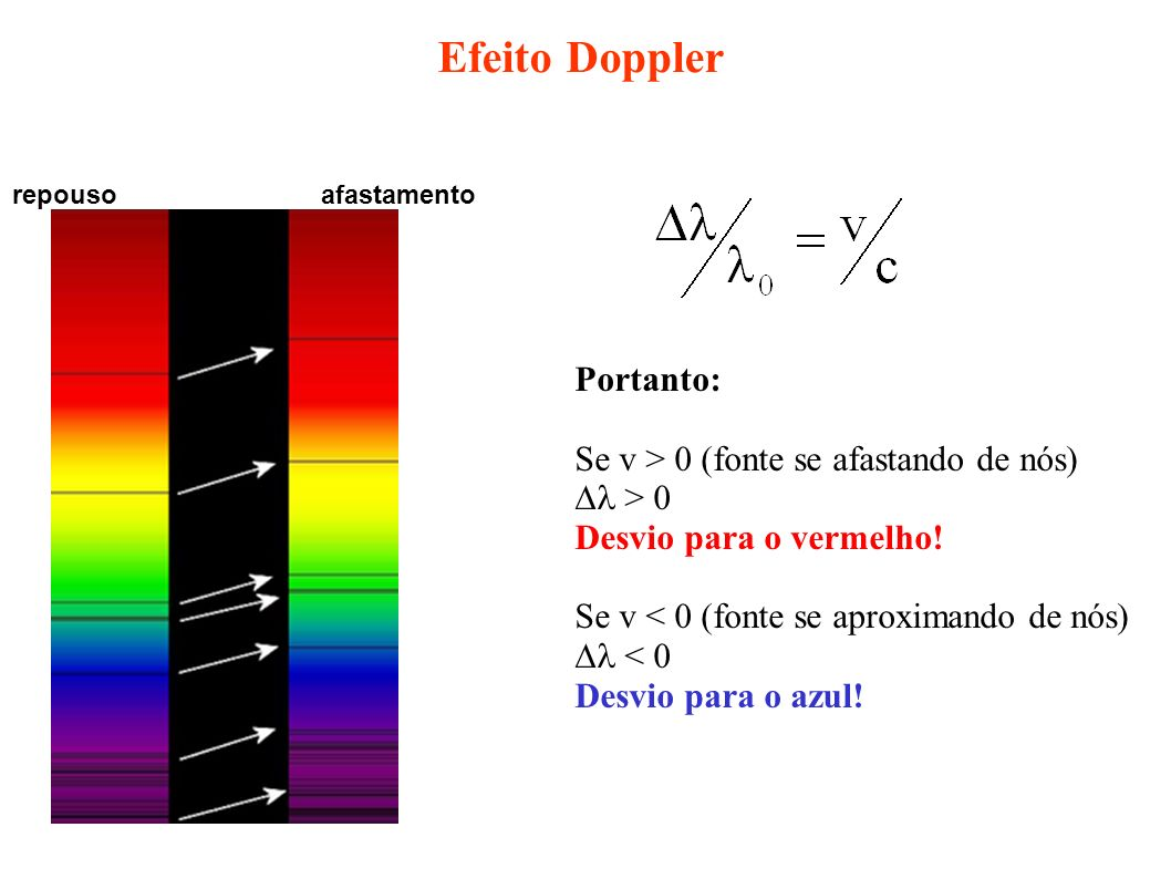 Efeito Doppler Portanto:
