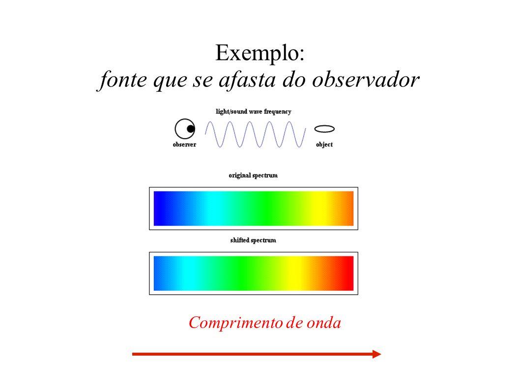 Exemplo: fonte que se afasta do observador
