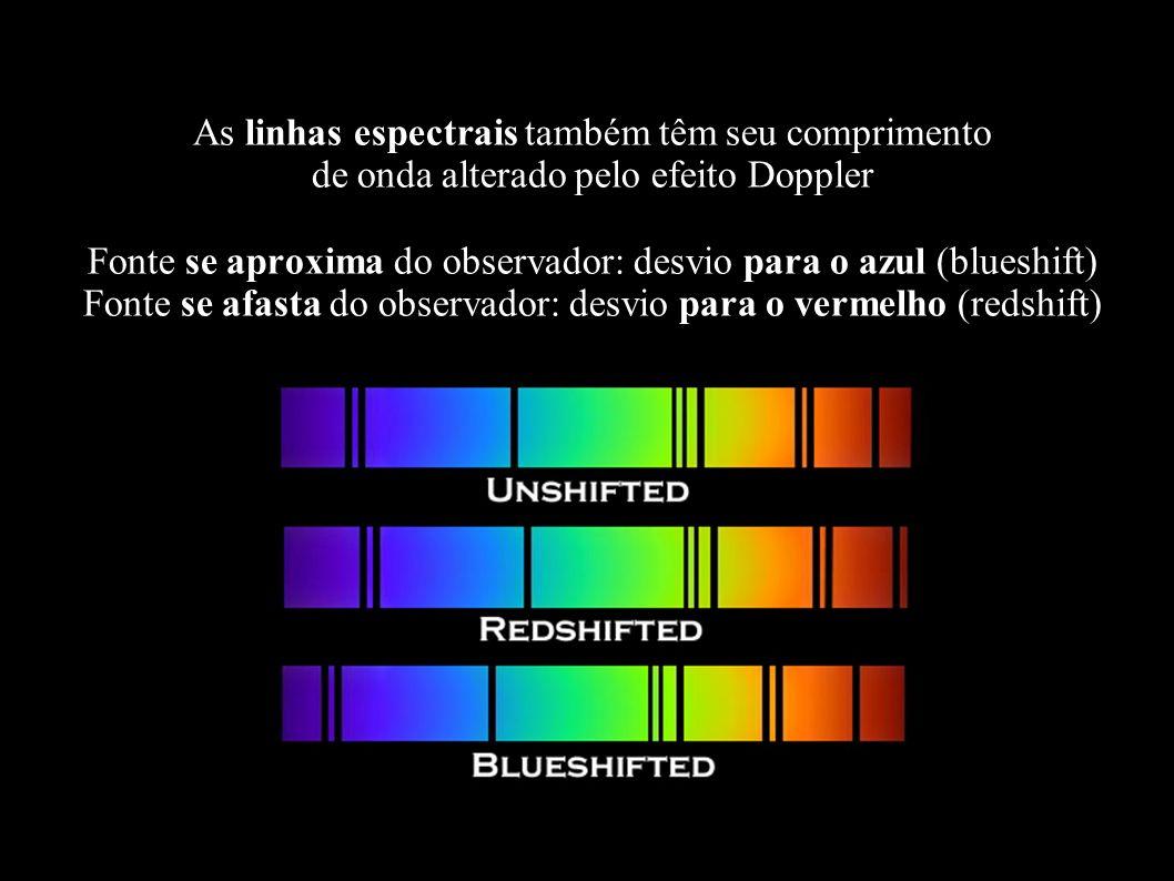 As linhas espectrais também têm seu comprimento de onda alterado pelo efeito Doppler Fonte se aproxima do observador: desvio para o azul (blueshift) Fonte se afasta do observador: desvio para o vermelho (redshift)