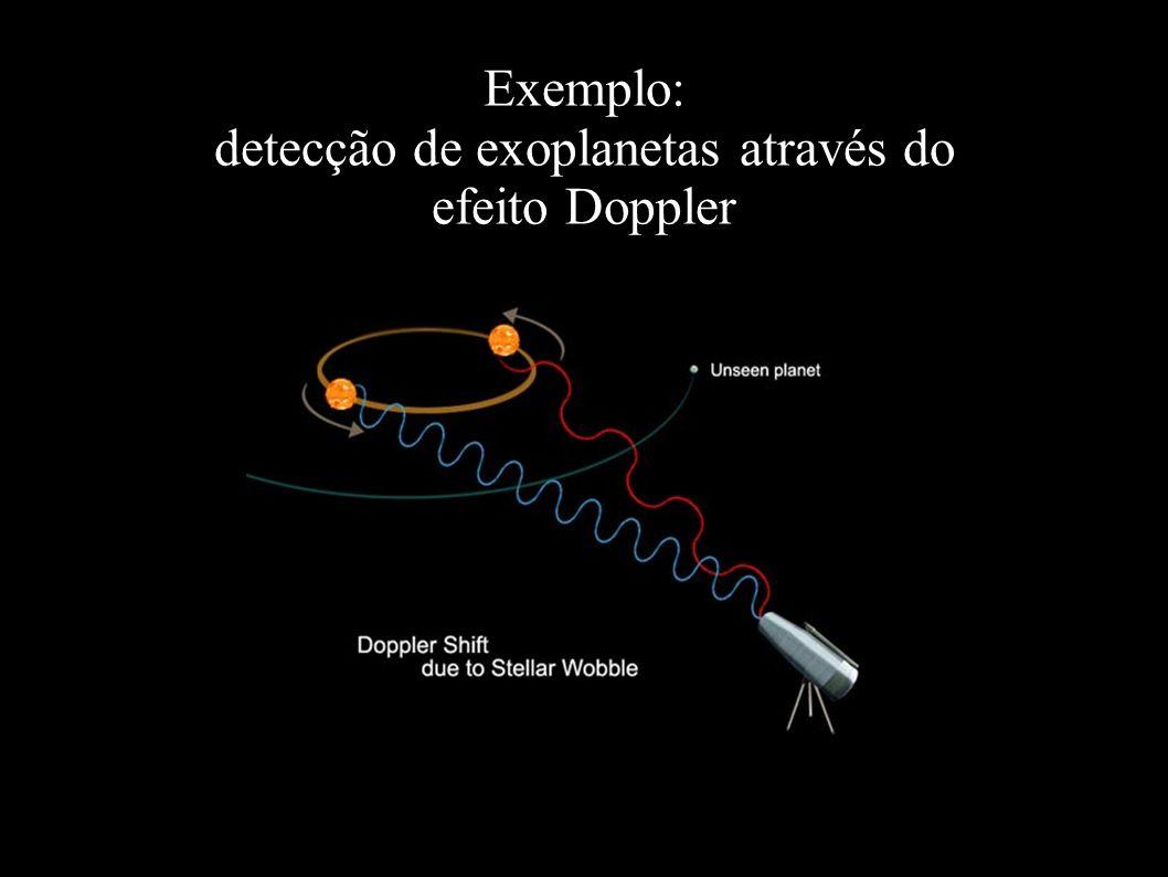 Exemplo: detecção de exoplanetas através do efeito Doppler