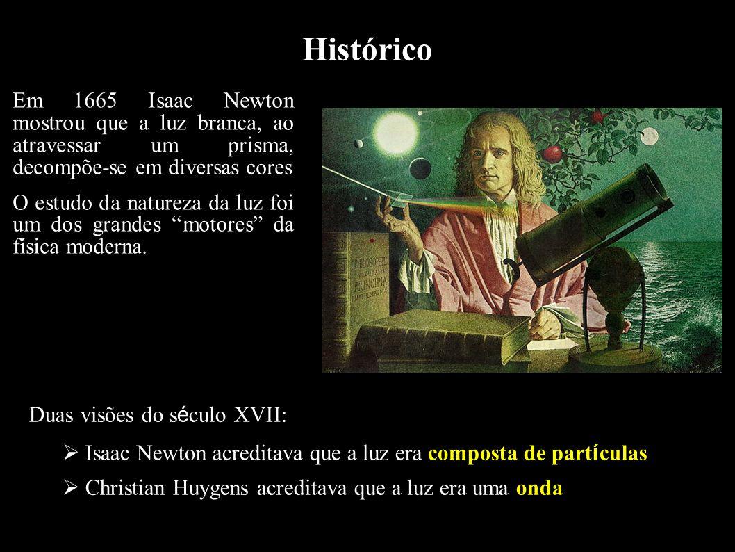 HistóricoEm 1665 Isaac Newton mostrou que a luz branca, ao atravessar um prisma, decompõe-se em diversas cores.