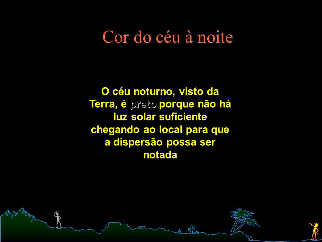 Cor do céu à noite O céu noturno, visto da Terra, é preto porque não há luz solar suficiente chegando ao local para que a dispersão possa ser notada.