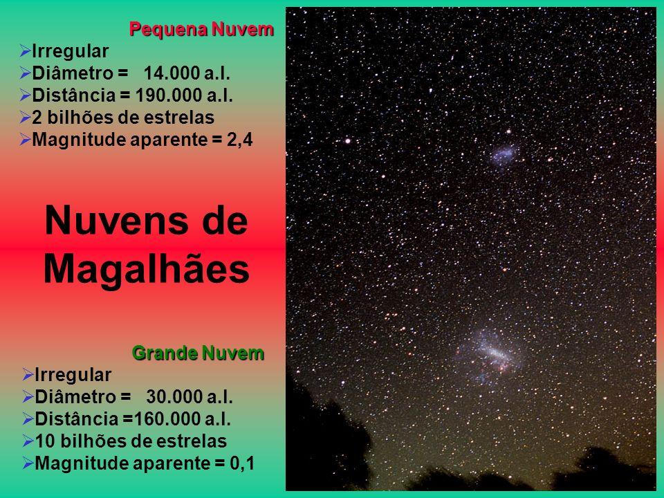 Nuvens de Magalhães Pequena Nuvem Irregular Diâmetro = 14.000 a.l.