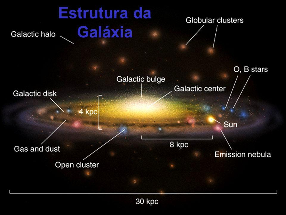 Estrutura da Galáxia
