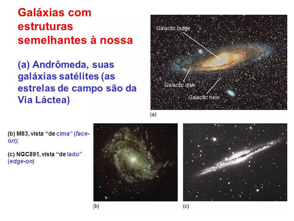 Galáxias com estruturas semelhantes à nossa (a) Andrômeda, suas galáxias satélites (as estrelas de campo são da Via Láctea)