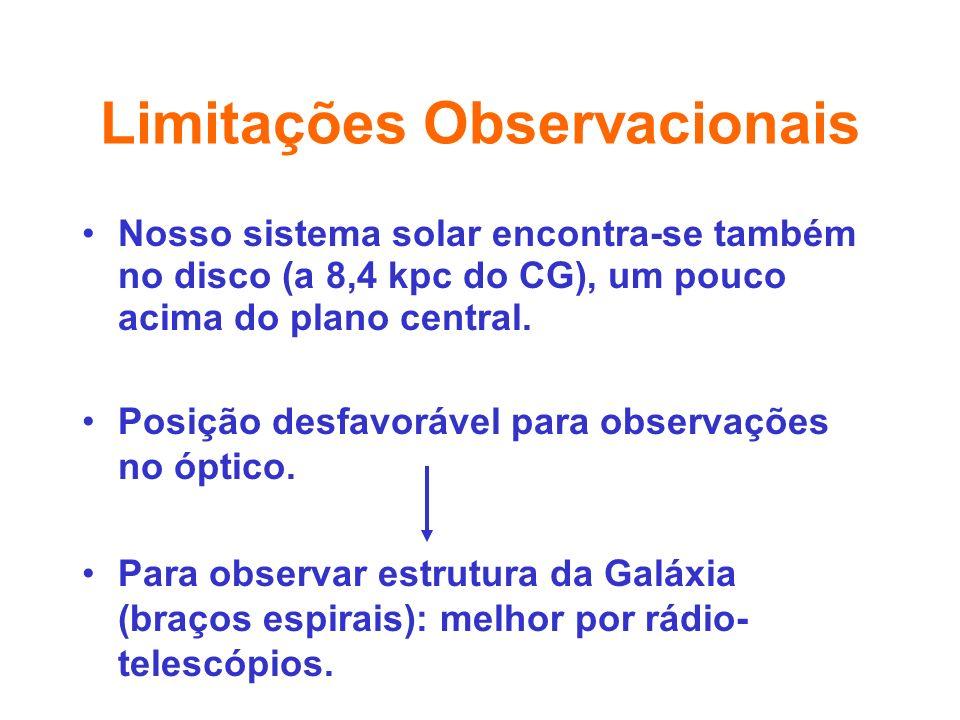 Limitações Observacionais