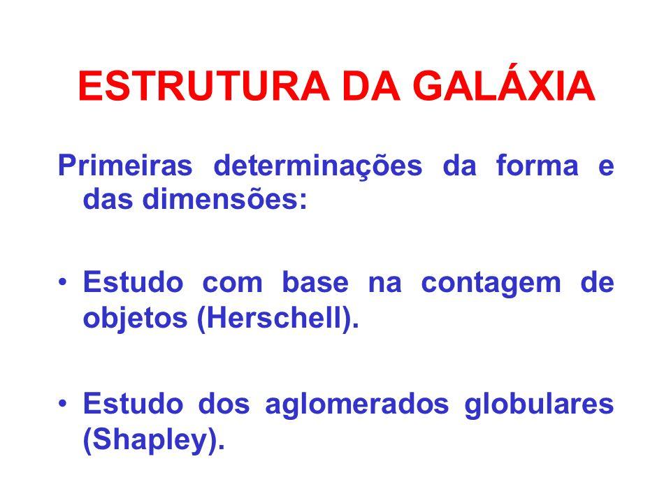ESTRUTURA DA GALÁXIA Primeiras determinações da forma e das dimensões: