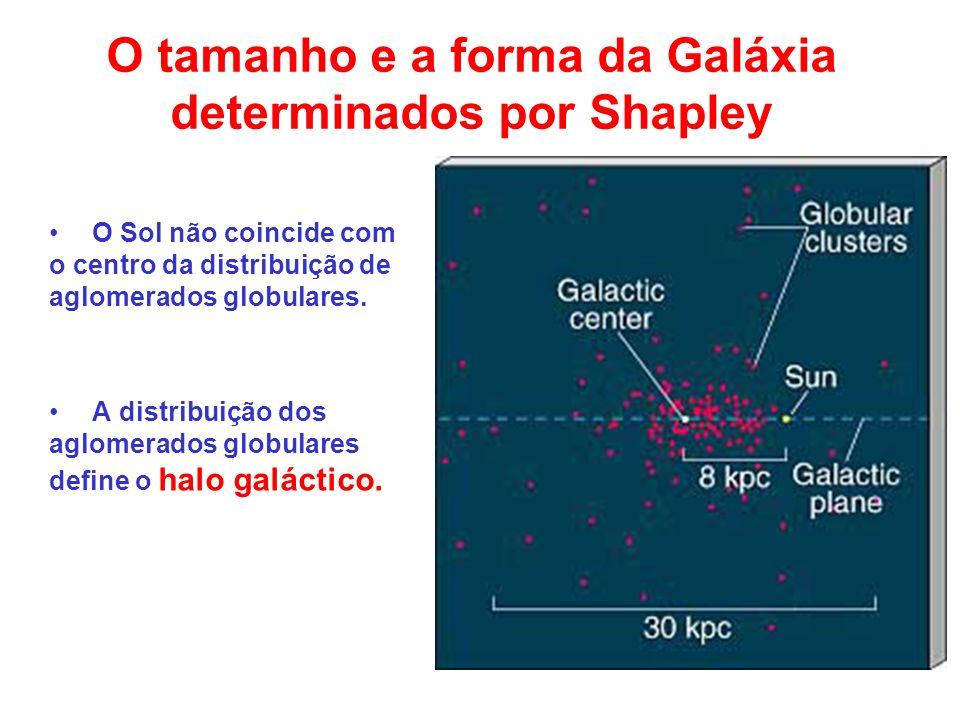 O tamanho e a forma da Galáxia determinados por Shapley