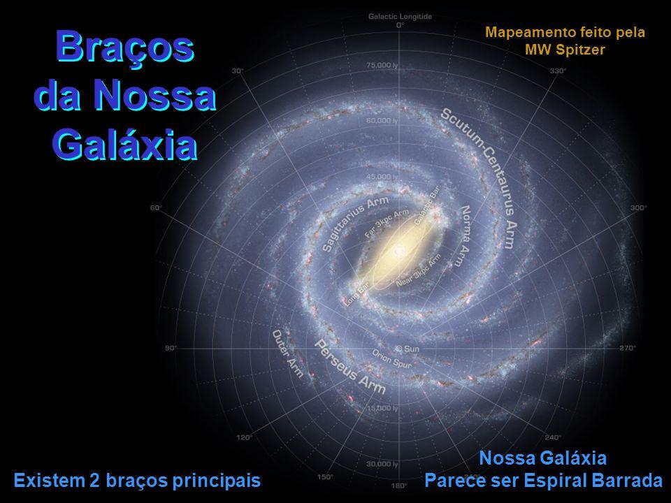 Braços da Nossa Galáxia