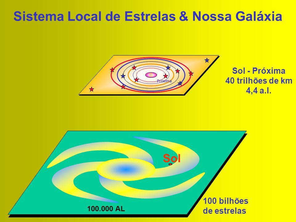 Sistema Local de Estrelas & Nossa Galáxia