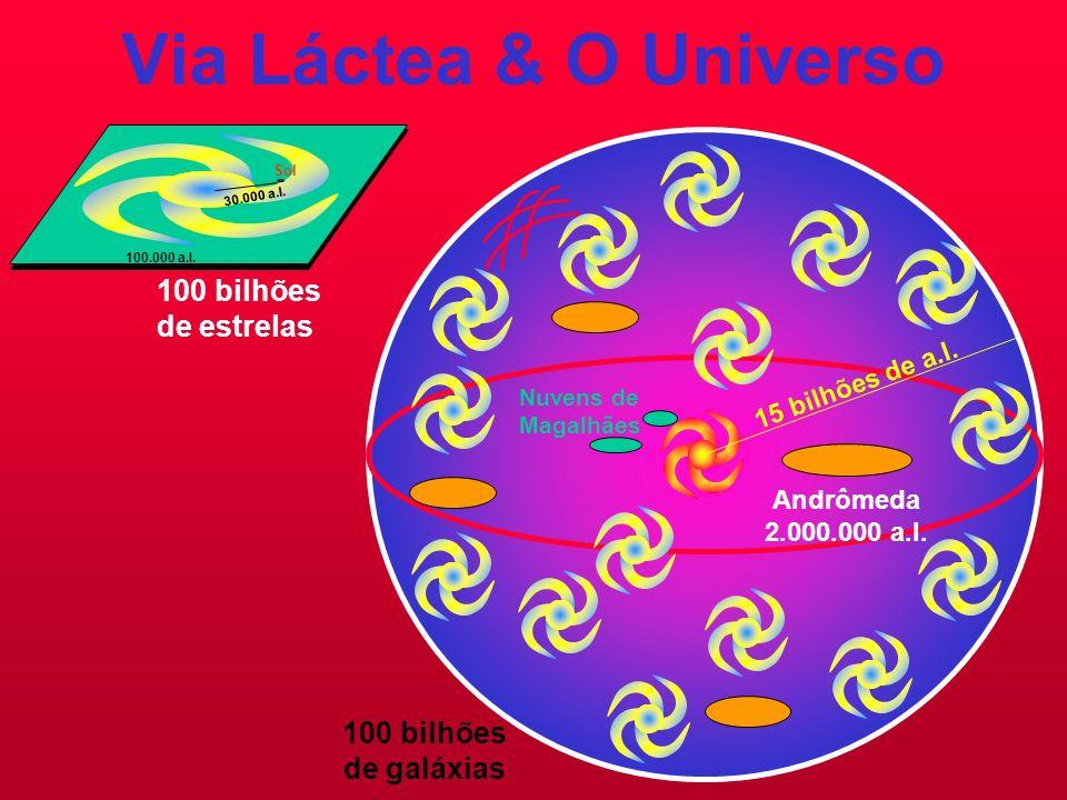 Via Láctea & O Universo 100 bilhões de estrelas 100 bilhões