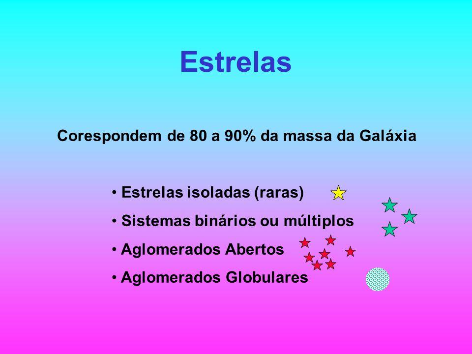 Estrelas Corespondem de 80 a 90% da massa da Galáxia