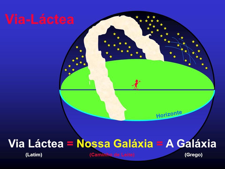 Via Láctea = Nossa Galáxia = A Galáxia