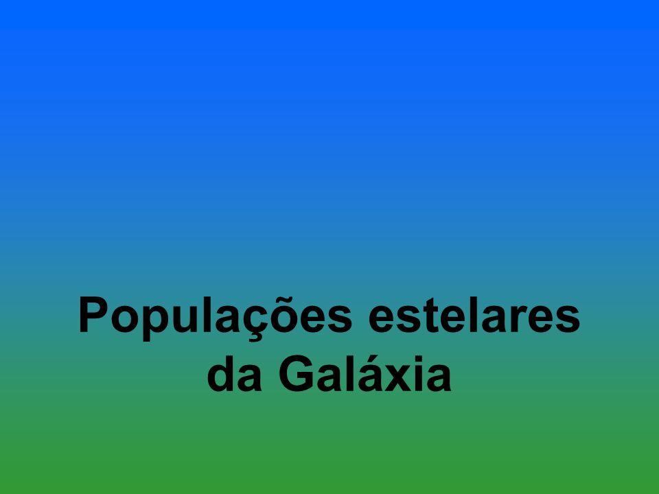 Populações estelares da Galáxia