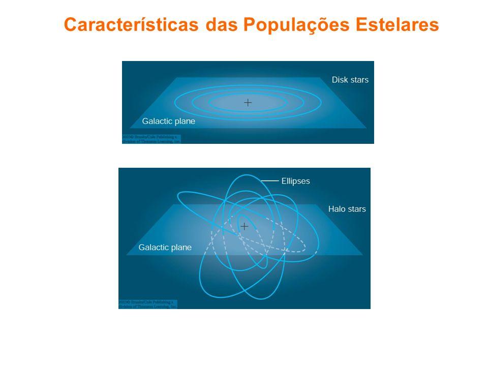 Características das Populações Estelares