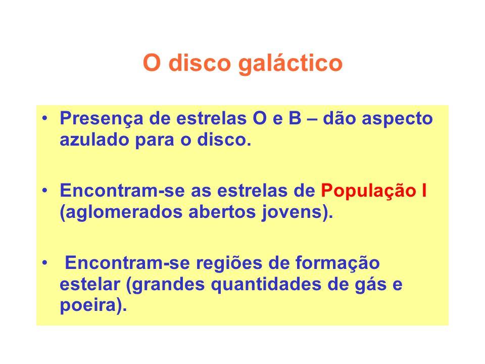 O disco galáctico Presença de estrelas O e B – dão aspecto azulado para o disco.