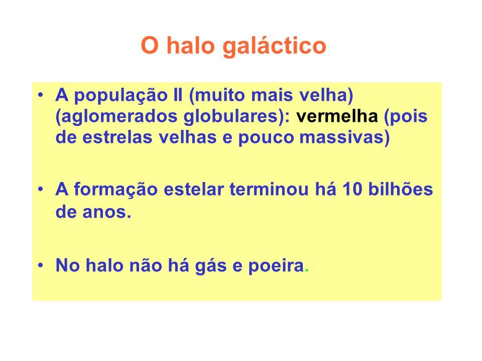 O halo galáctico A população II (muito mais velha) (aglomerados globulares): vermelha (pois de estrelas velhas e pouco massivas)