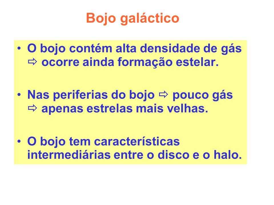 Bojo galácticoO bojo contém alta densidade de gás  ocorre ainda formação estelar. Nas periferias do bojo  pouco gás  apenas estrelas mais velhas.