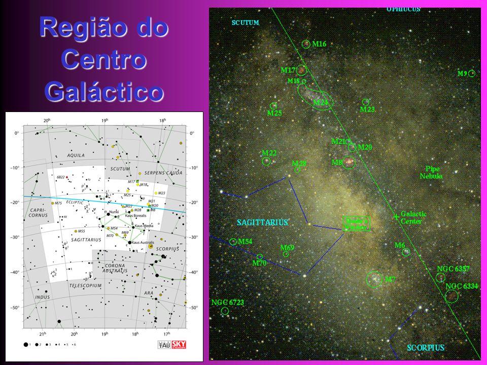 Região do Centro Galáctico