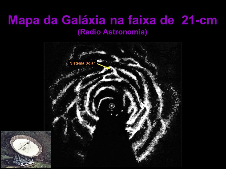 Mapa da Galáxia na faixa de 21-cm (Radio Astronomia)