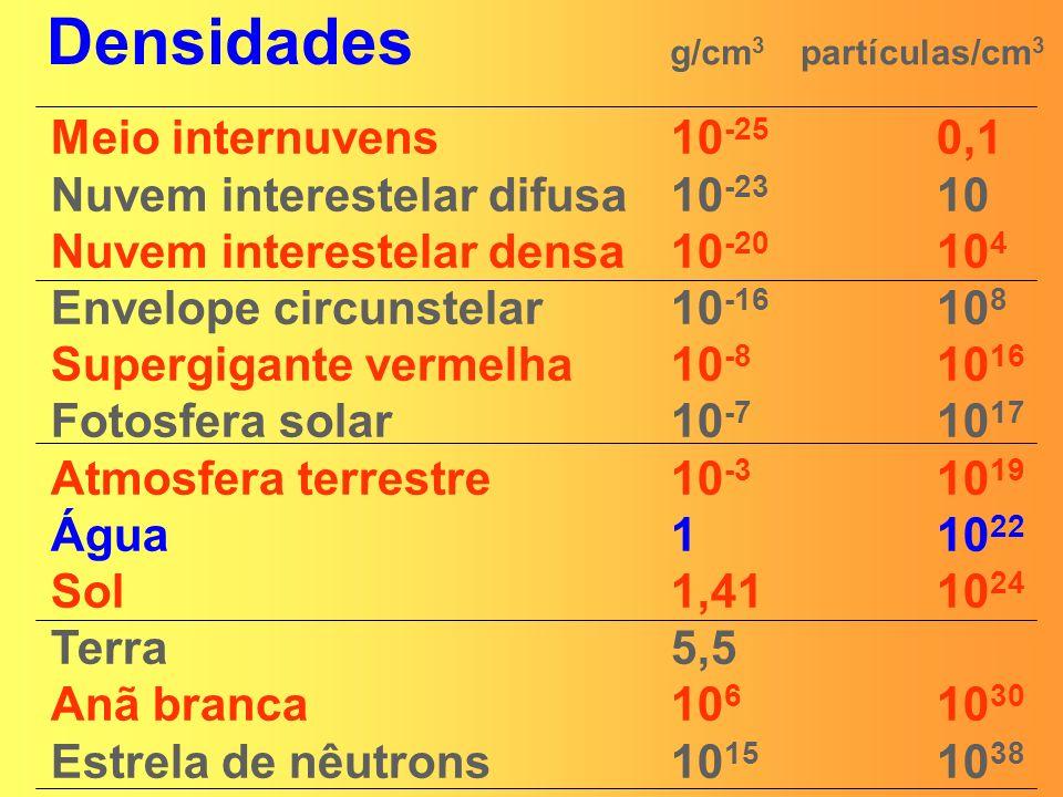 Densidades Meio internuvens 10-25 0,1