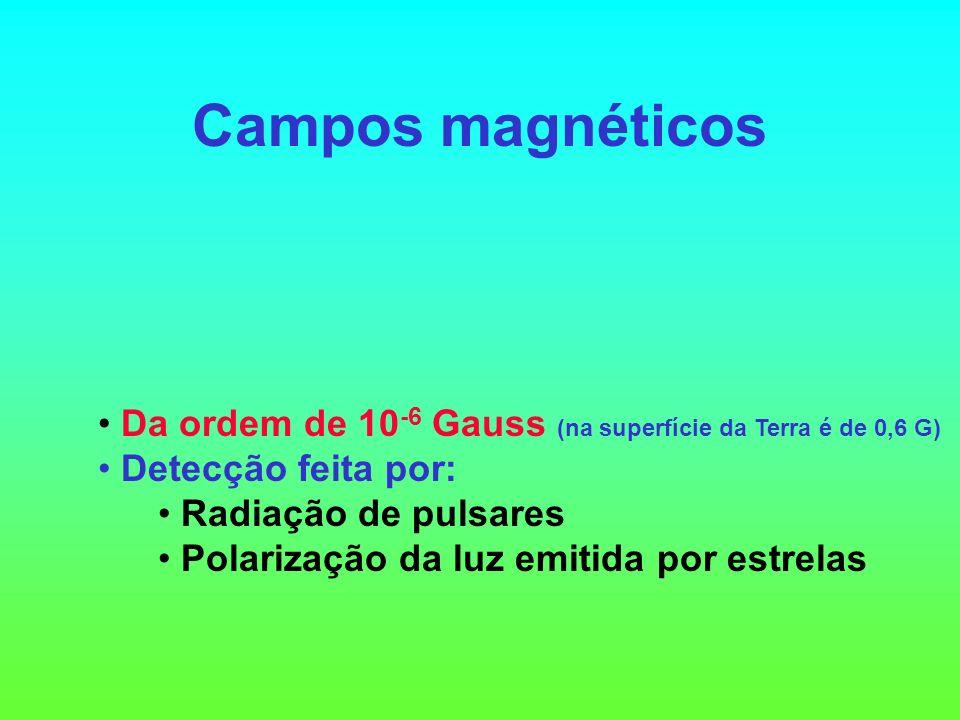 Campos magnéticos Da ordem de 10-6 Gauss (na superfície da Terra é de 0,6 G) Detecção feita por: Radiação de pulsares.