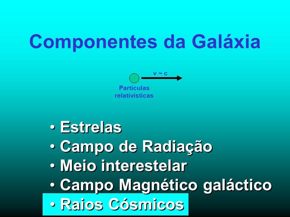 Componentes da Galáxia