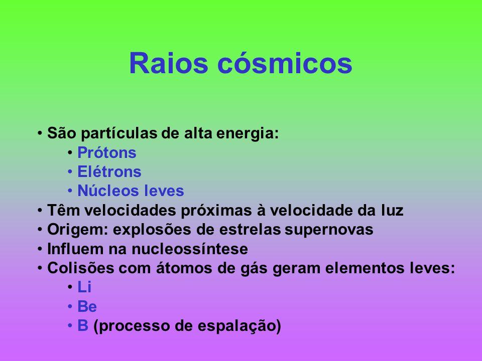 Raios cósmicos São partículas de alta energia: Prótons Elétrons