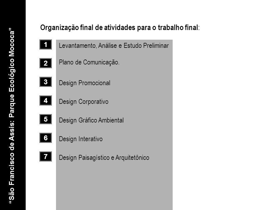Organização final de atividades para o trabalho final: