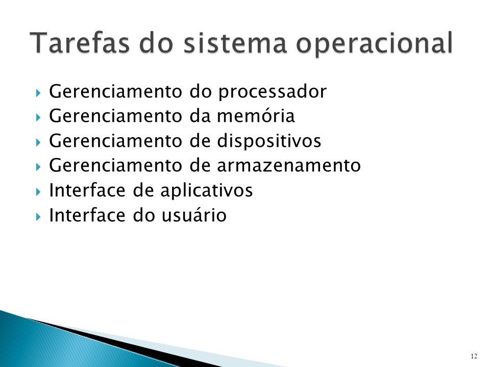 Tarefas do sistema operacional