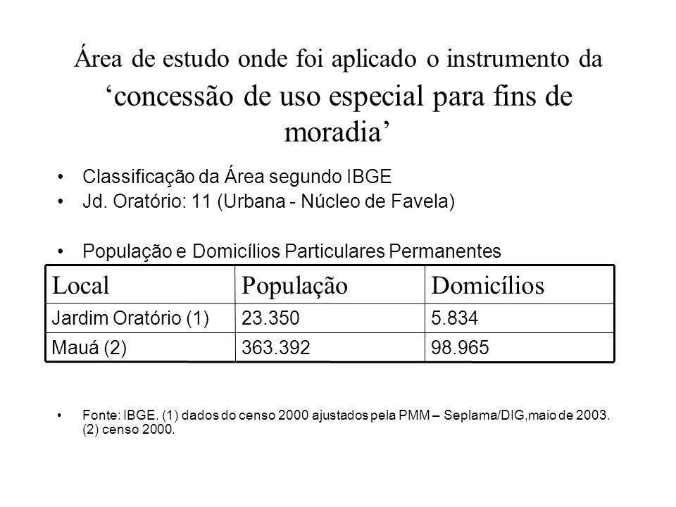 Área de estudo onde foi aplicado o instrumento da 'concessão de uso especial para fins de moradia'